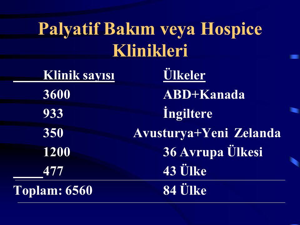 Palyatif Bakım veya Hospice Klinikleri