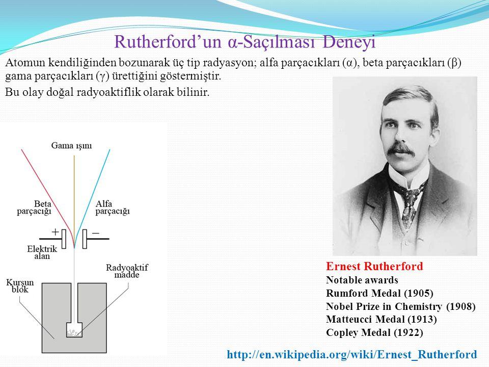 Rutherford'un α-Saçılması Deneyi
