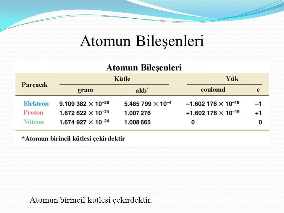 Atomun Bileşenleri Atomun birincil kütlesi çekirdektir.