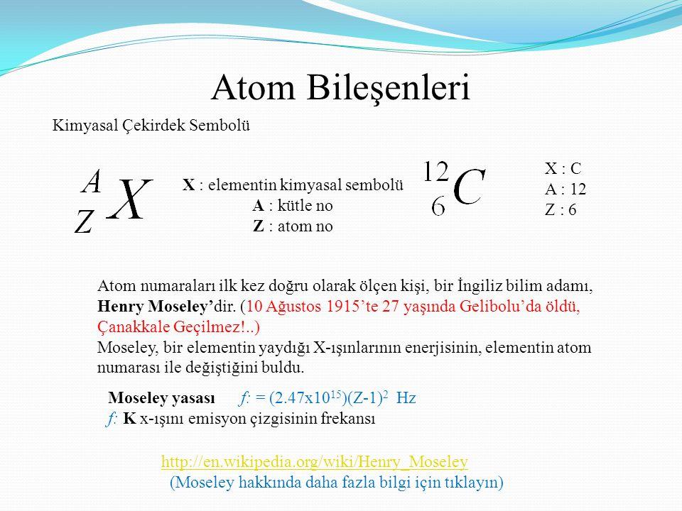 X : elementin kimyasal sembolü