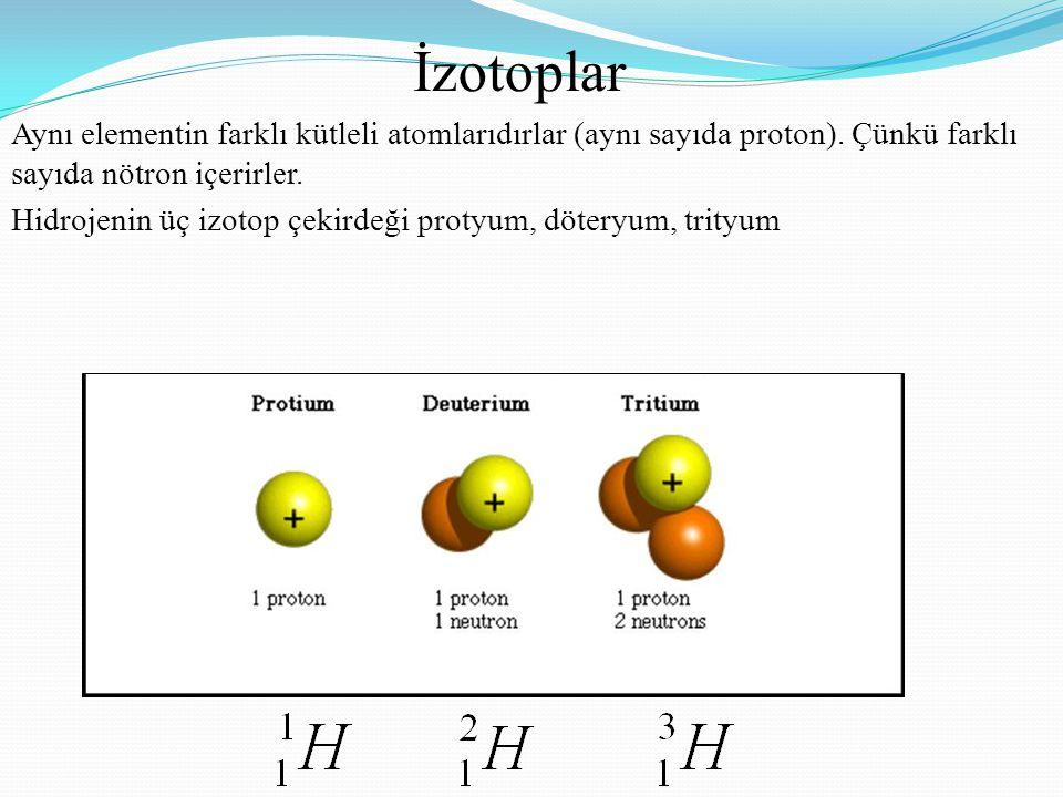 İzotoplar