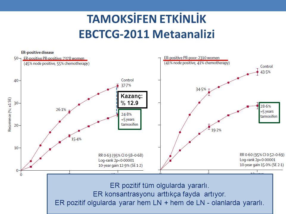TAMOKSİFEN ETKİNLİK EBCTCG-2011 Metaanalizi