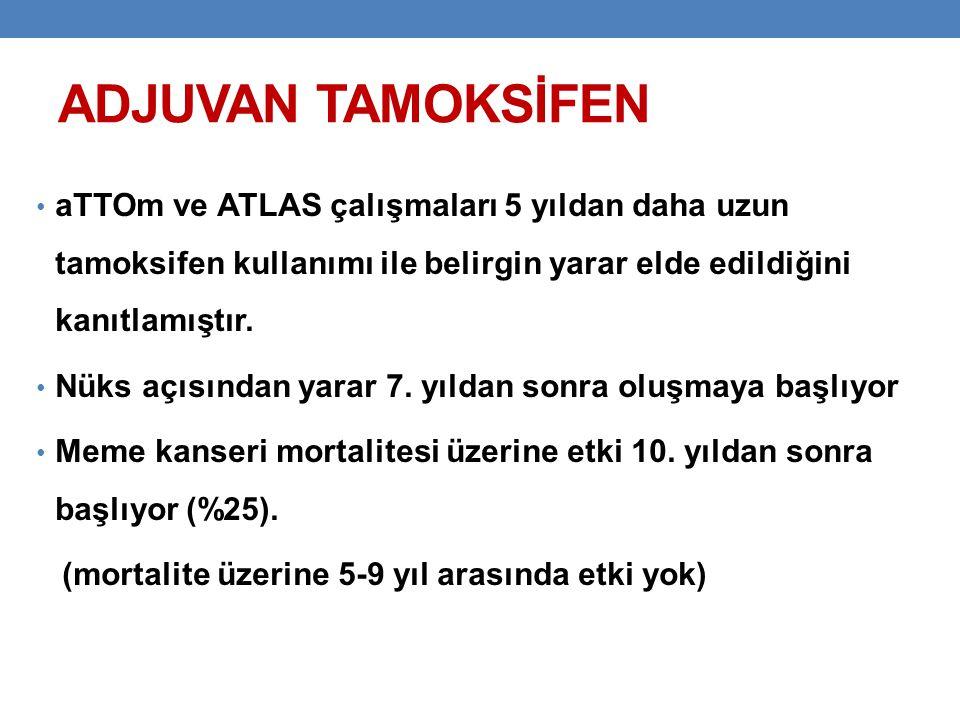 ADJUVAN TAMOKSİFEN aTTOm ve ATLAS çalışmaları 5 yıldan daha uzun tamoksifen kullanımı ile belirgin yarar elde edildiğini kanıtlamıştır.