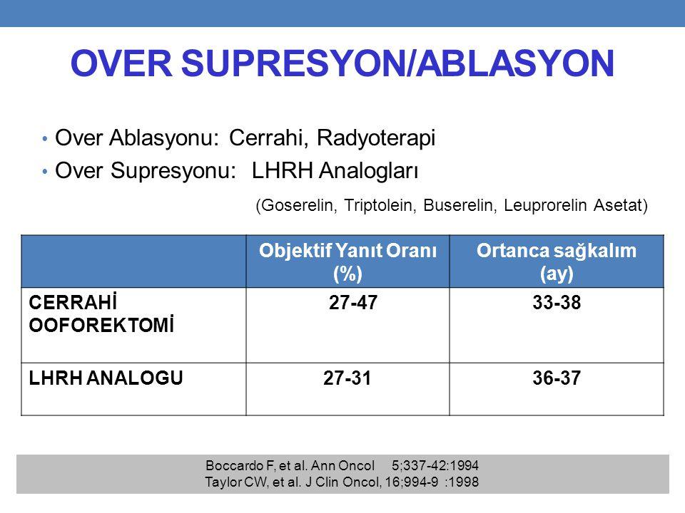 OVER SUPRESYON/ABLASYON Objektif Yanıt Oranı (%)