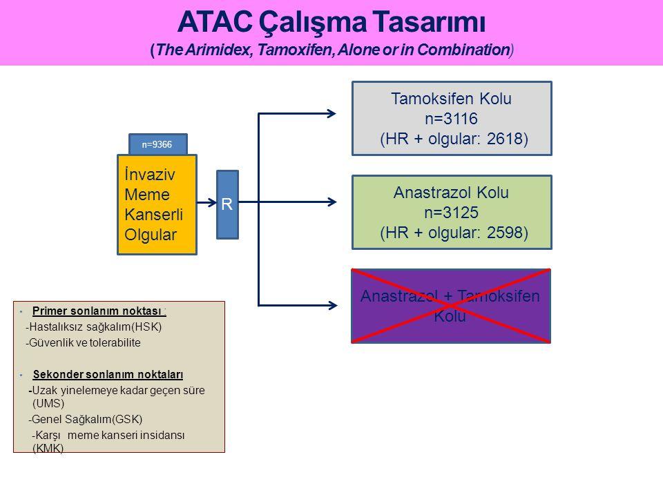 Anastrazol + Tamoksifen Kolu