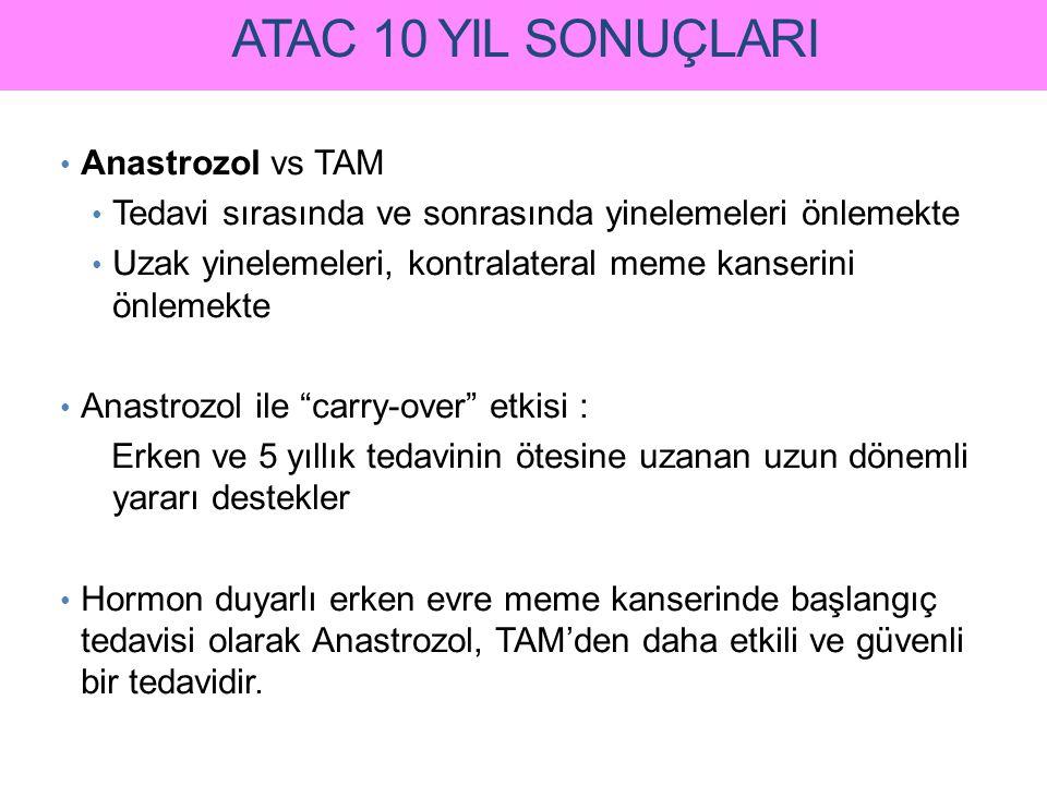 ATAC 10 YIL SONUÇLARI Anastrozol vs TAM