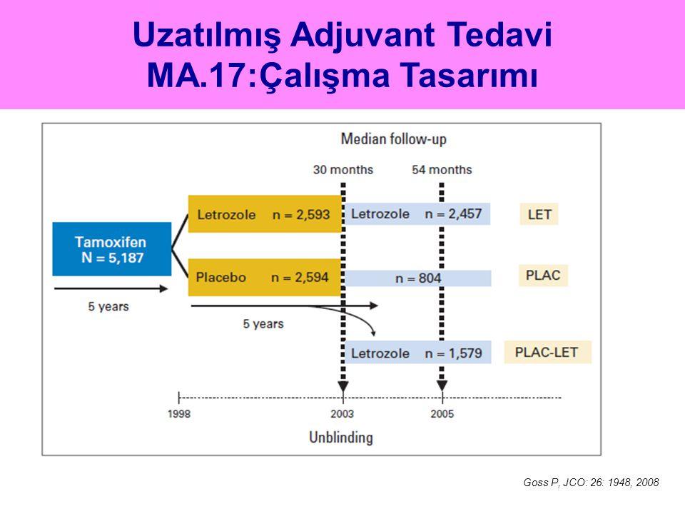 Uzatılmış Adjuvant Tedavi MA.17:Çalışma Tasarımı