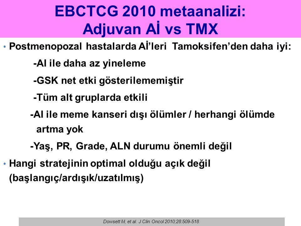 EBCTCG 2010 metaanalizi: Adjuvan Aİ vs TMX