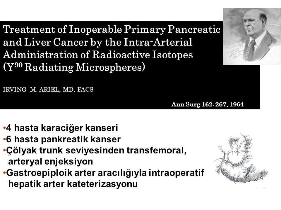 Treatment of Inoperable Primary Pancreatic