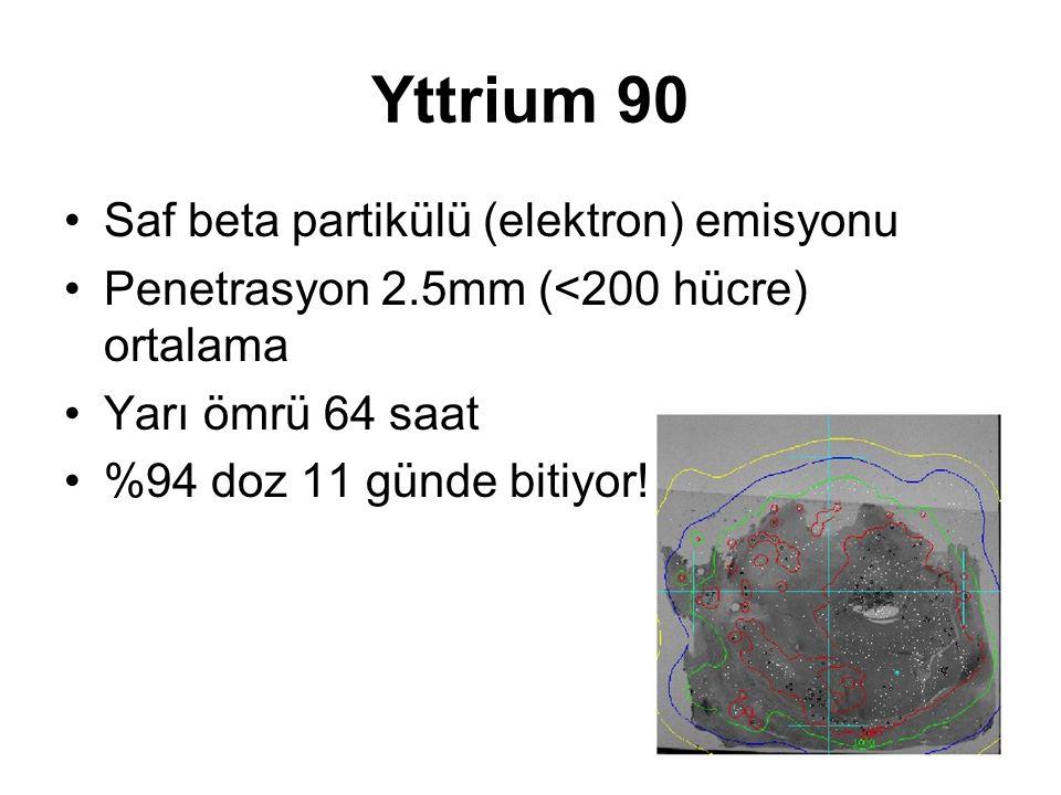 Yttrium 90 Saf beta partikülü (elektron) emisyonu