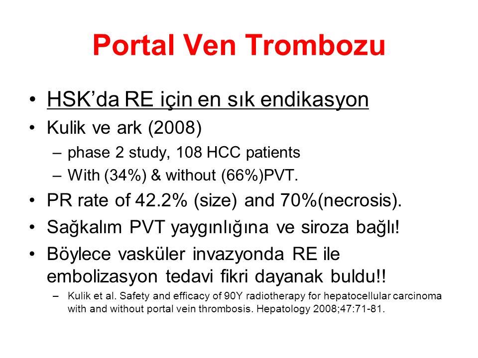 Portal Ven Trombozu HSK'da RE için en sık endikasyon