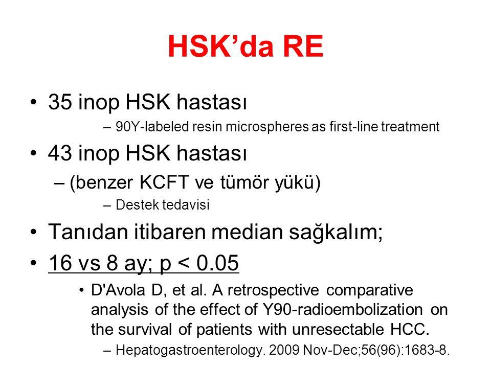 HSK'da RE 35 inop HSK hastası 43 inop HSK hastası