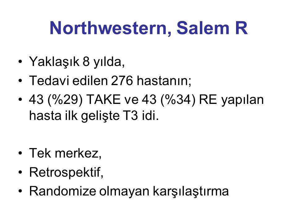 Northwestern, Salem R Yaklaşık 8 yılda, Tedavi edilen 276 hastanın;