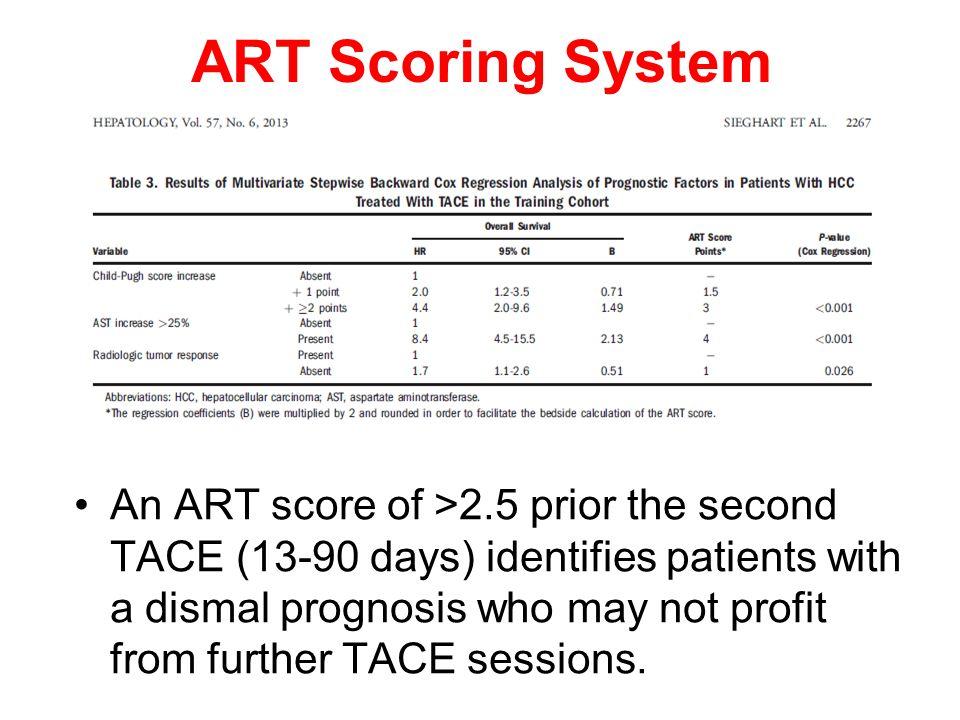 ART Scoring System