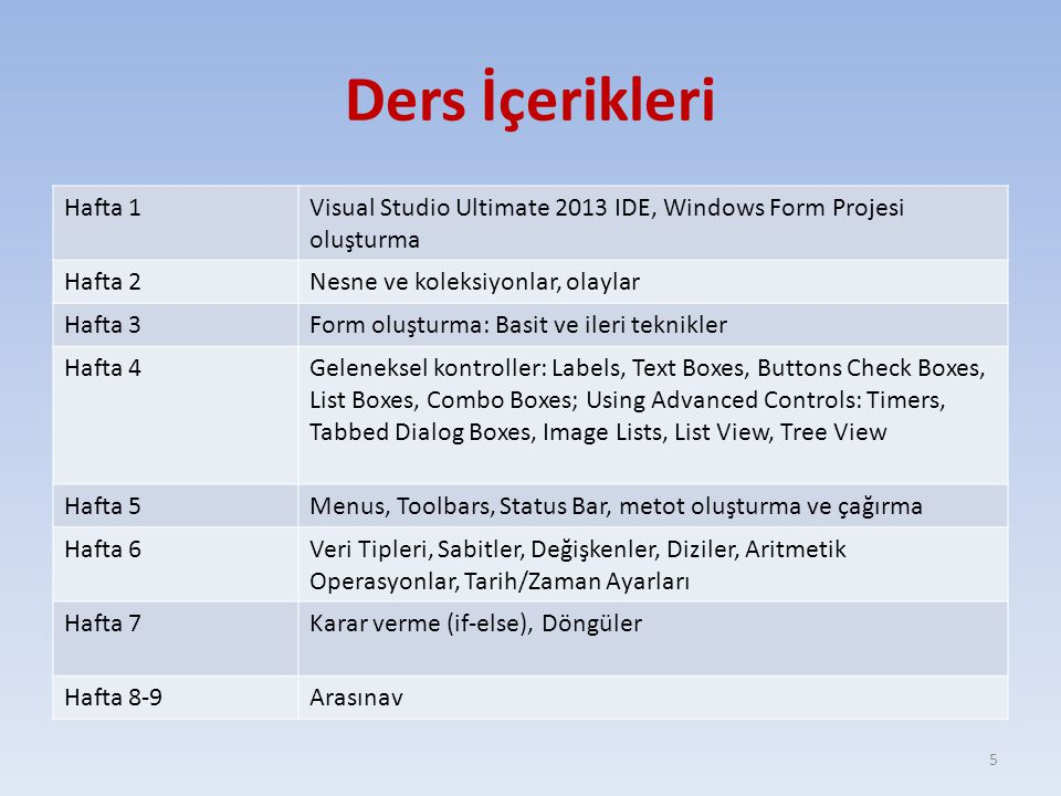 Ders İçerikleri Hafta 1. Visual Studio Ultimate 2013 IDE, Windows Form Projesi oluşturma. Hafta 2.