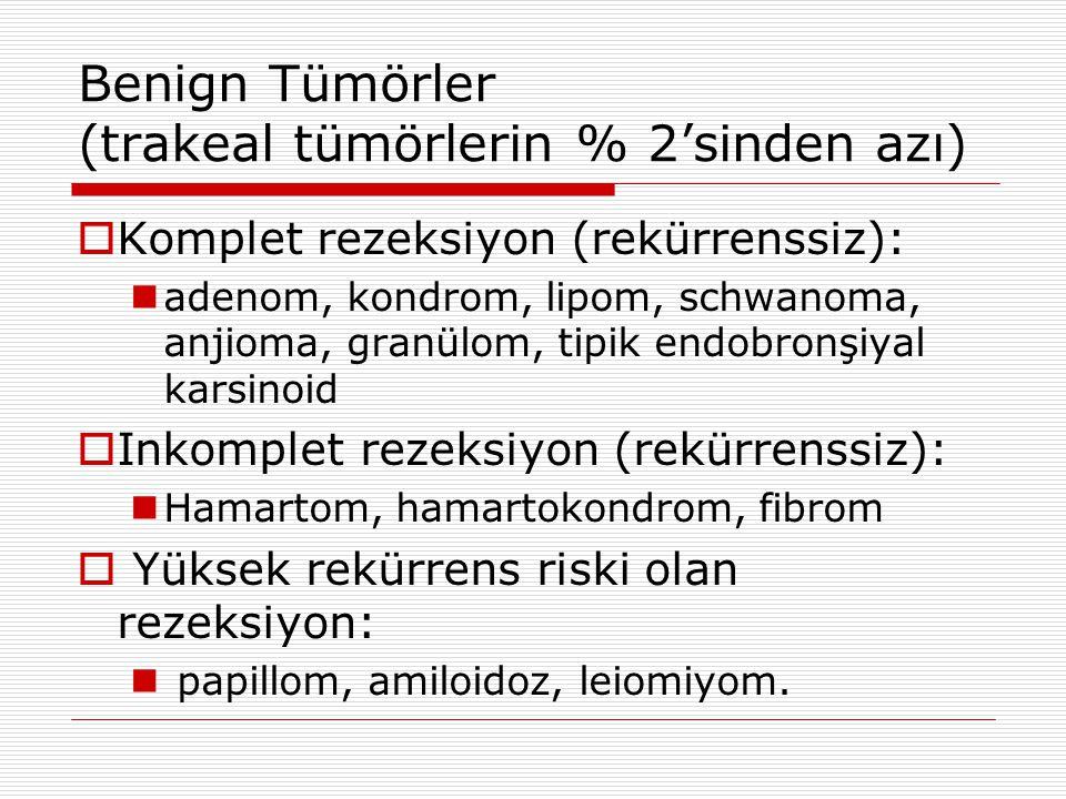 Benign Tümörler (trakeal tümörlerin % 2'sinden azı)