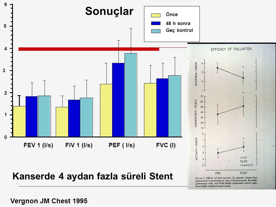 Sonuçlar Kanserde 4 aydan fazla süreli Stent Vergnon JM Chest 1995