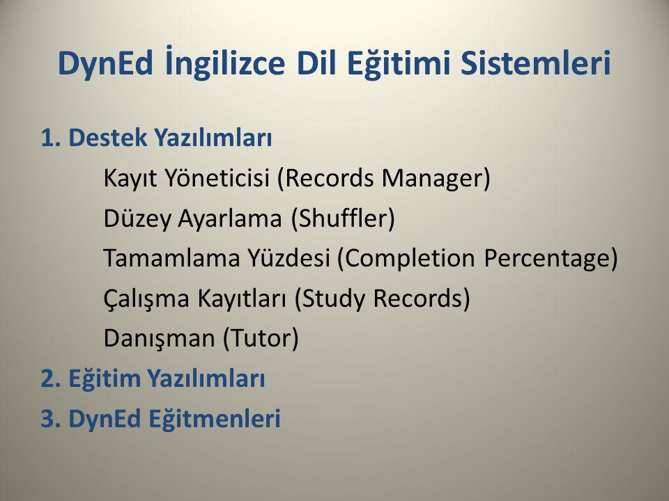 DynEd İngilizce Dil Eğitimi Sistemleri