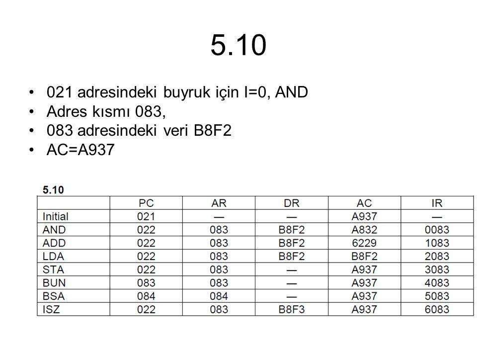 5.10 021 adresindeki buyruk için I=0, AND Adres kısmı 083,