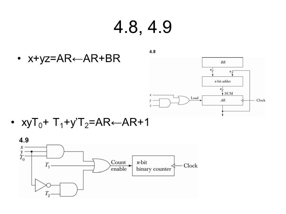 4.8, 4.9 x+yz=AR←AR+BR xyT0+ T1+y'T2=AR←AR+1