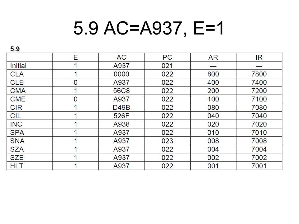 5.9 AC=A937, E=1