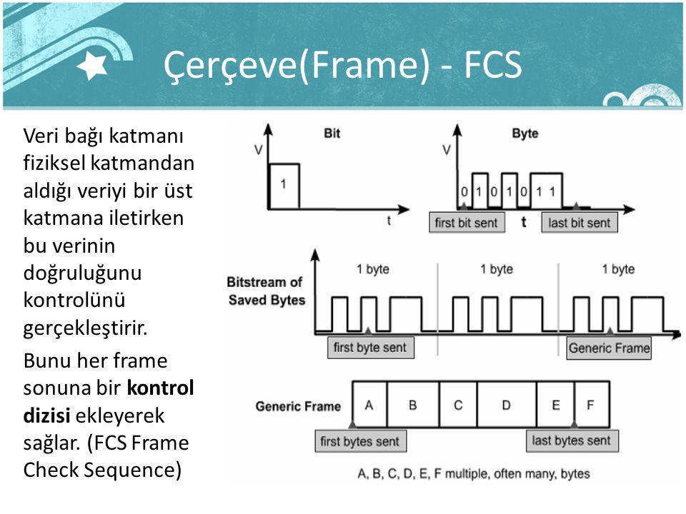 Çerçeve(Frame) - FCS