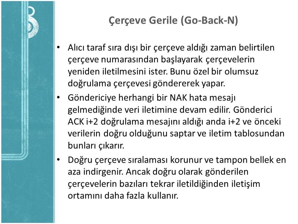 Çerçeve Gerile (Go-Back-N)