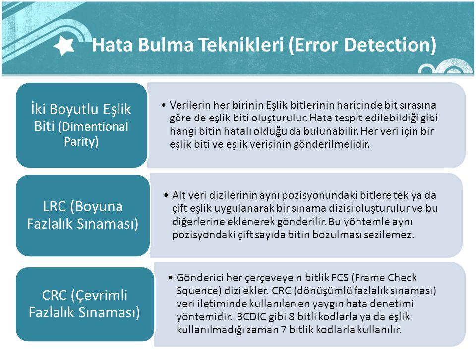 Hata Bulma Teknikleri (Error Detection)