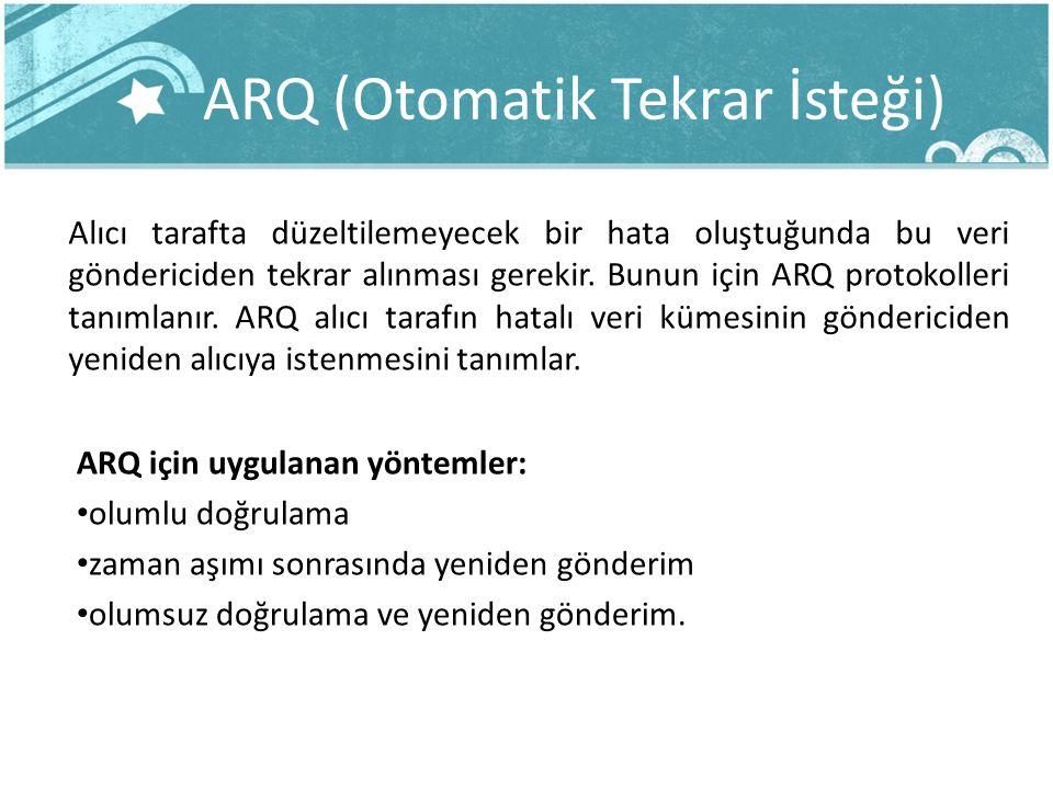 ARQ (Otomatik Tekrar İsteği)