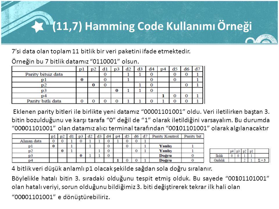 (11,7) Hamming Code Kullanımı Örneği