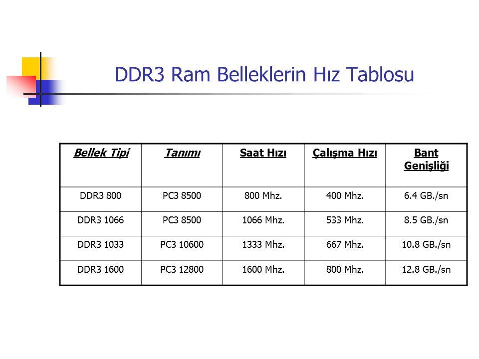 DDR3 Ram Belleklerin Hız Tablosu