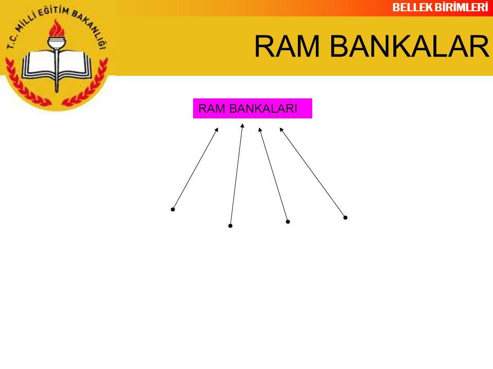 RAM BANKALARI RAM BANKALARI