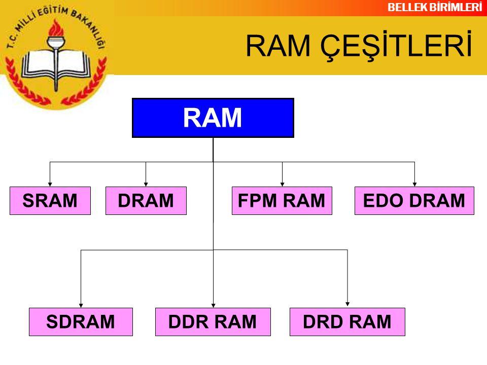 RAM ÇEŞİTLERİ RAM SRAM SDRAM DRAM DDR RAM DRD RAM EDO DRAM FPM RAM