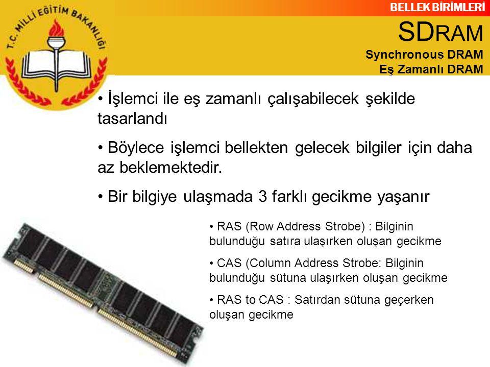 SDRAM Synchronous DRAM Eş Zamanlı DRAM