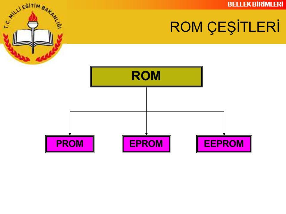 ROM ÇEŞİTLERİ ROM PROM EPROM EEPROM