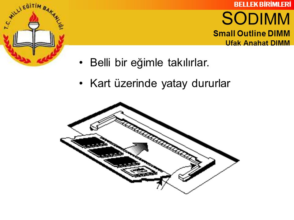 SODIMM Small Outline DIMM Ufak Anahat DIMM