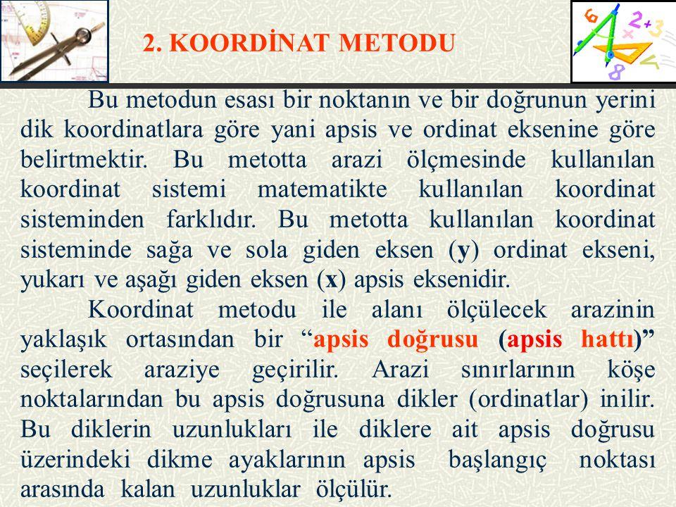 2. KOORDİNAT METODU