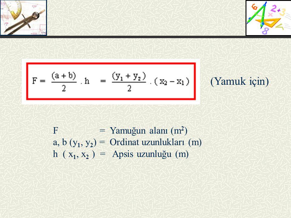 (Yamuk için) F = Yamuğun alanı (m2)
