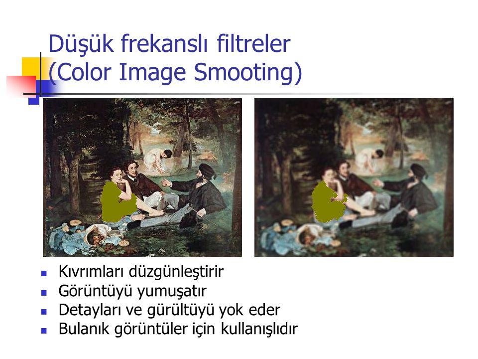 Düşük frekanslı filtreler (Color Image Smooting)