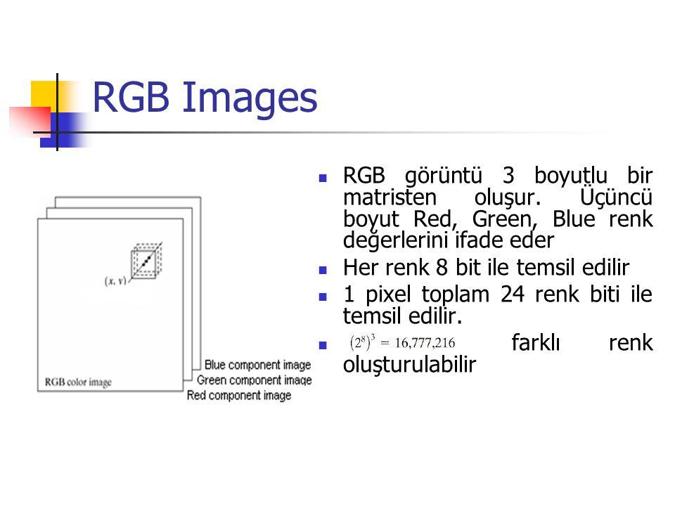 RGB Images RGB görüntü 3 boyutlu bir matristen oluşur. Üçüncü boyut Red, Green, Blue renk değerlerini ifade eder.
