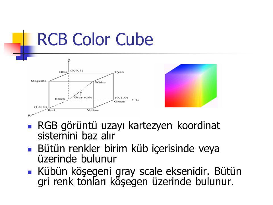 RCB Color Cube RGB görüntü uzayı kartezyen koordinat sistemini baz alır. Bütün renkler birim küb içerisinde veya üzerinde bulunur.