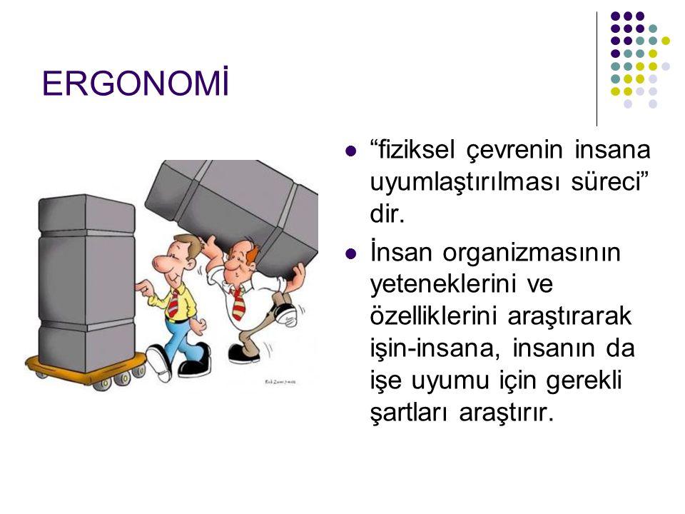 ERGONOMİ fiziksel çevrenin insana uyumlaştırılması süreci dir.