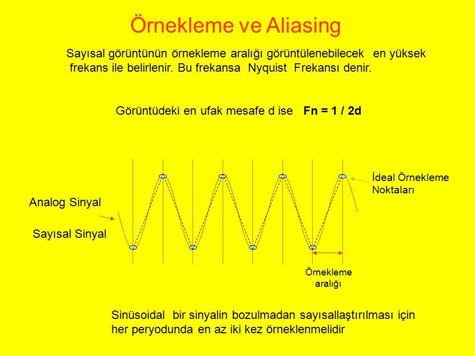 Örnekleme ve Aliasing Sayısal görüntünün örnekleme aralığı görüntülenebilecek en yüksek.