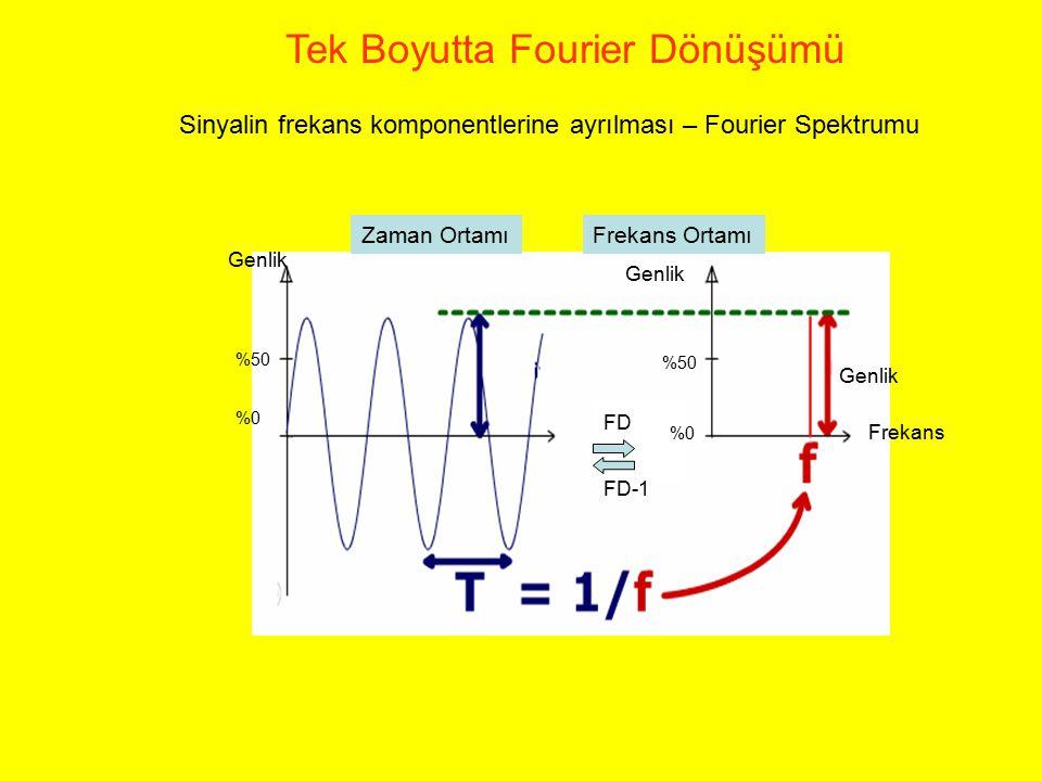 Tek Boyutta Fourier Dönüşümü