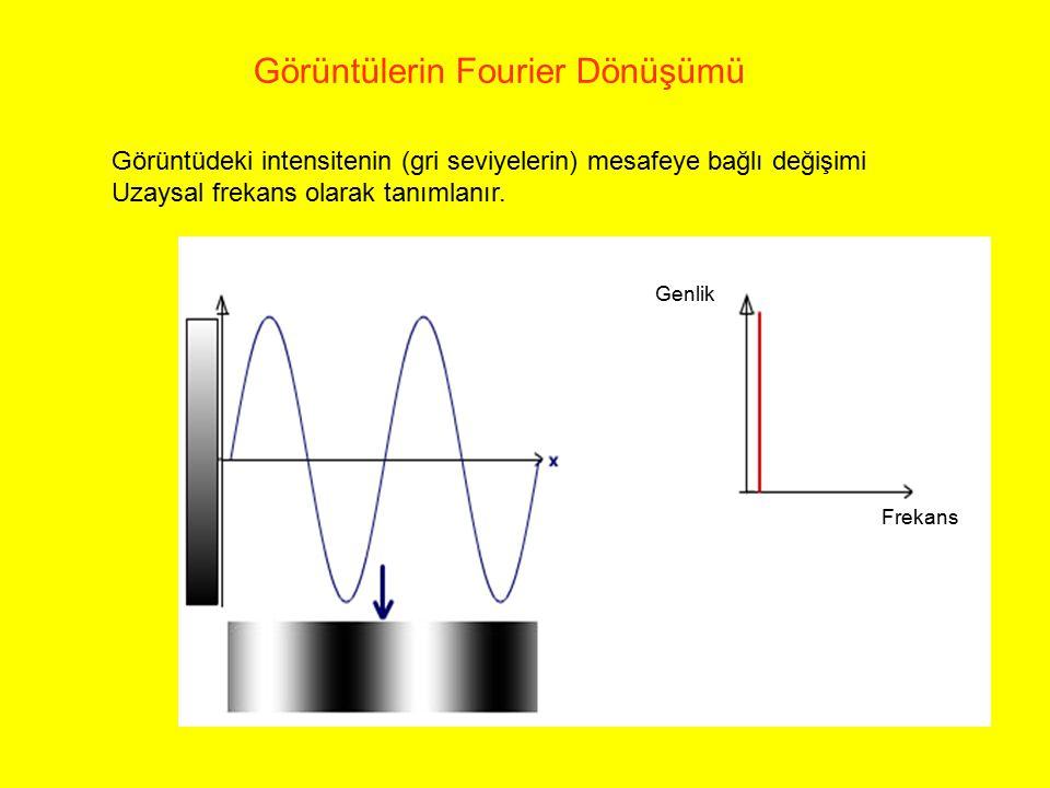 Görüntülerin Fourier Dönüşümü