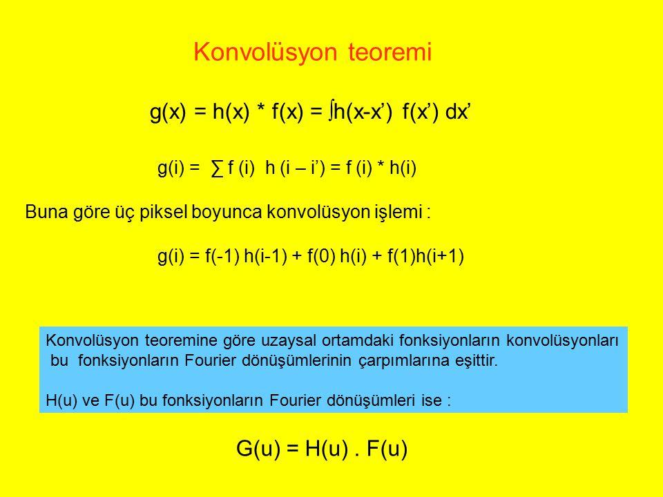 Konvolüsyon teoremi g(x) = h(x) * f(x) = ∫h(x-x') f(x') dx'