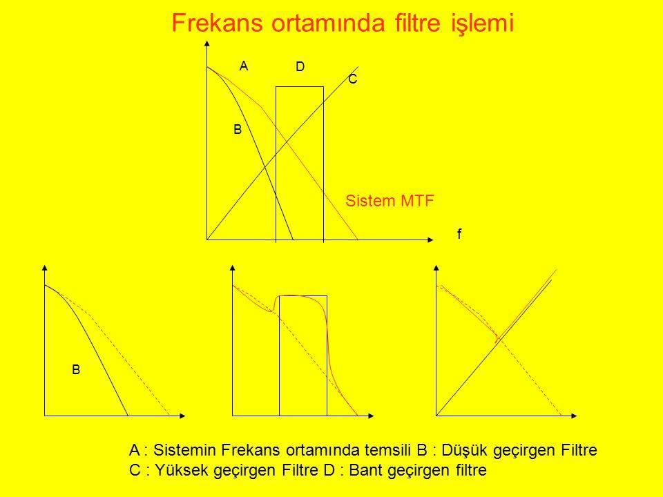 Frekans ortamında filtre işlemi