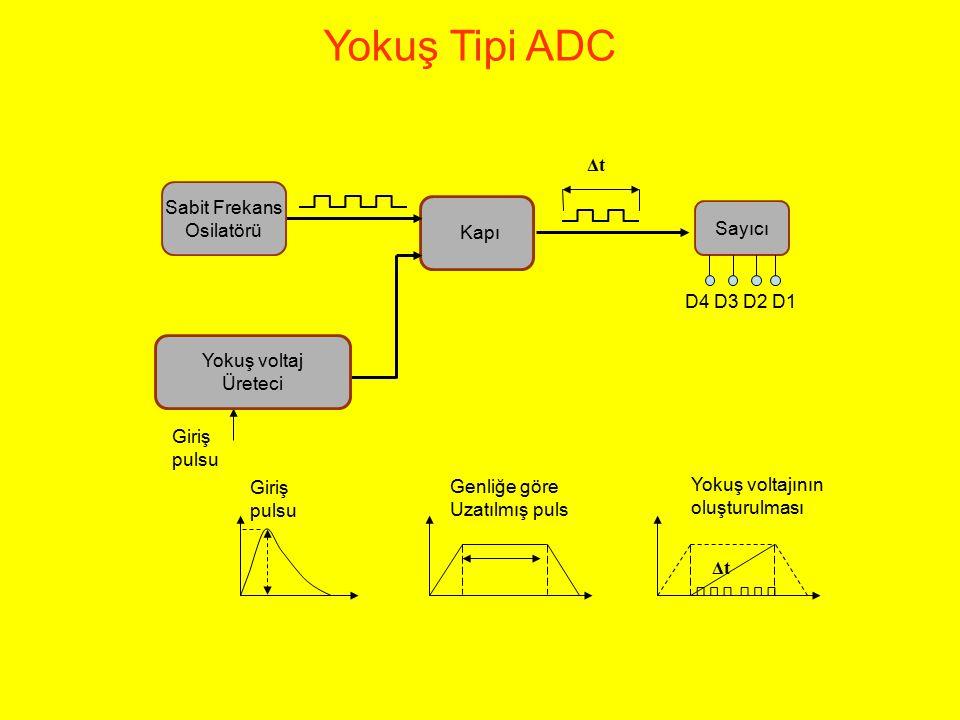 Yokuş Tipi ADC Δt Sabit Frekans Osilatörü Sayıcı Kapı D4 D3 D2 D1
