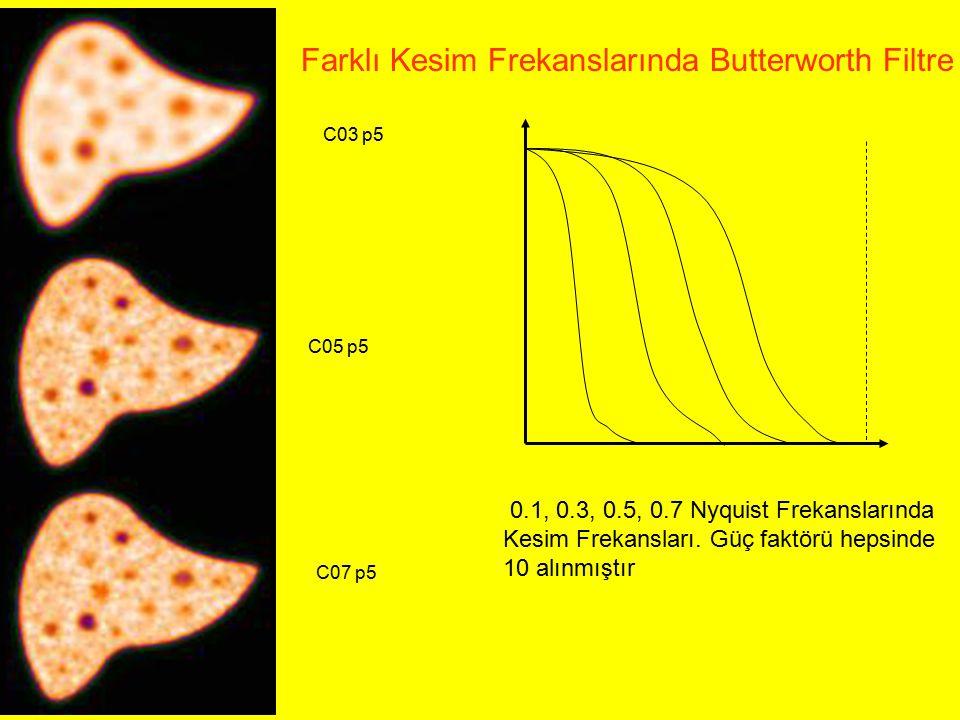 Farklı Kesim Frekanslarında Butterworth Filtre