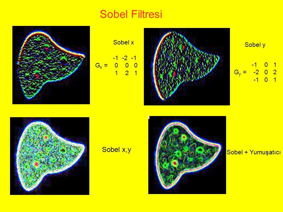Sobel Filtresi Sobel x,y Sobel x Sobel y -1 -2 -1 Gx = 0 0 0 -1 0 1